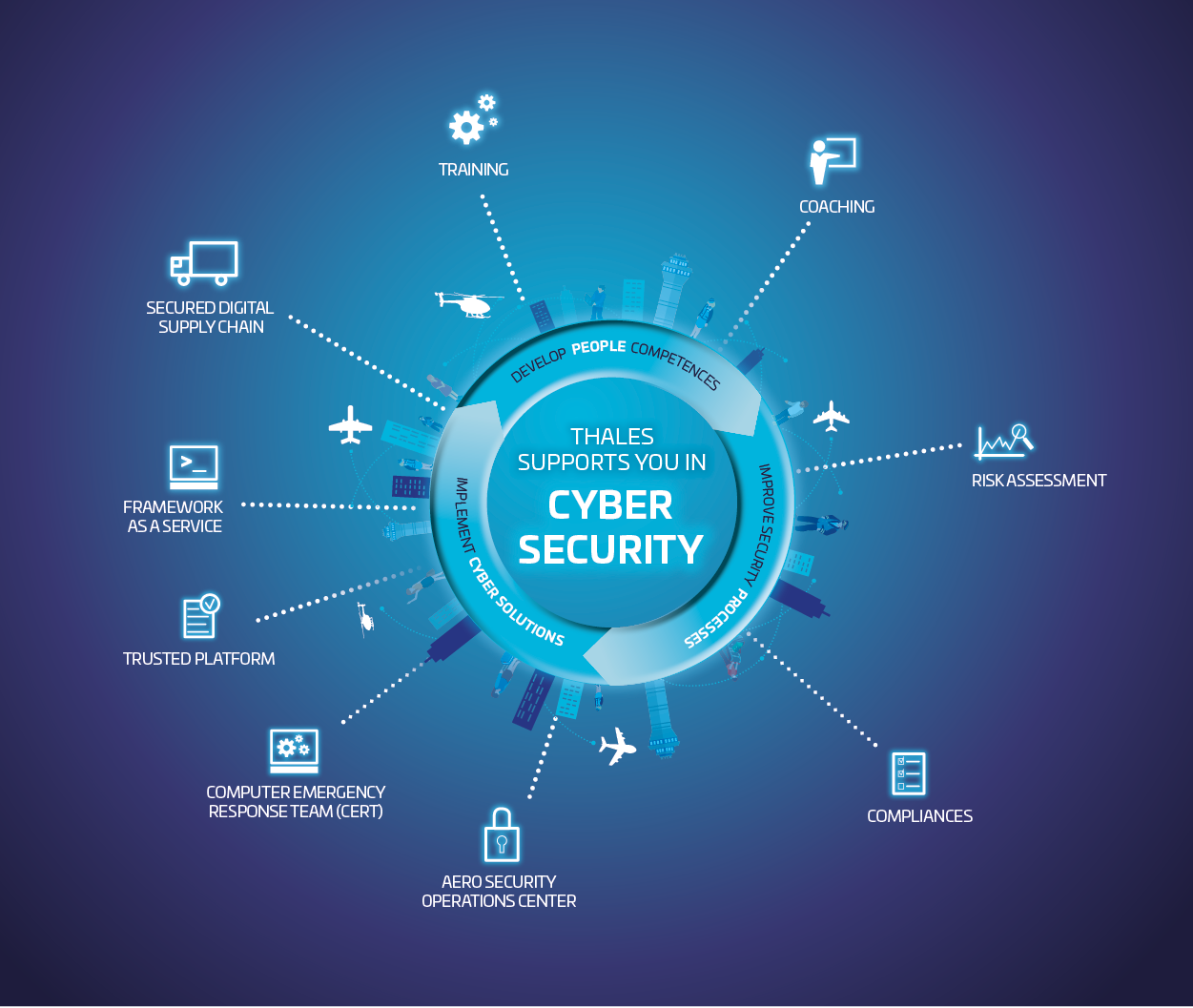 Thales_cybersecurity_copyright_Thales_2019